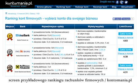 ranking-kontomania