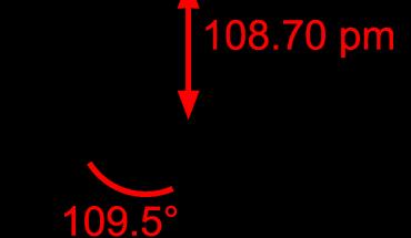 Zagrożenie metanowe